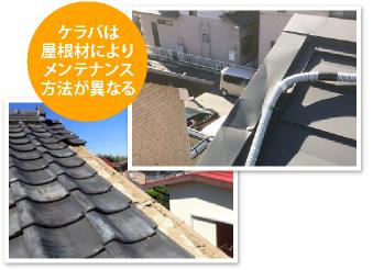 ケラバは屋根材によってメンテナンス方法が異なります