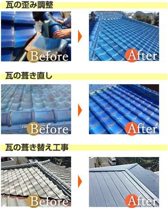 瓦の歪み調整・瓦の葺き直し・瓦の葺き替え工事のBefore&After