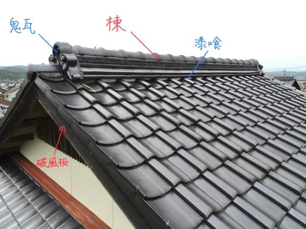 屋根の部位