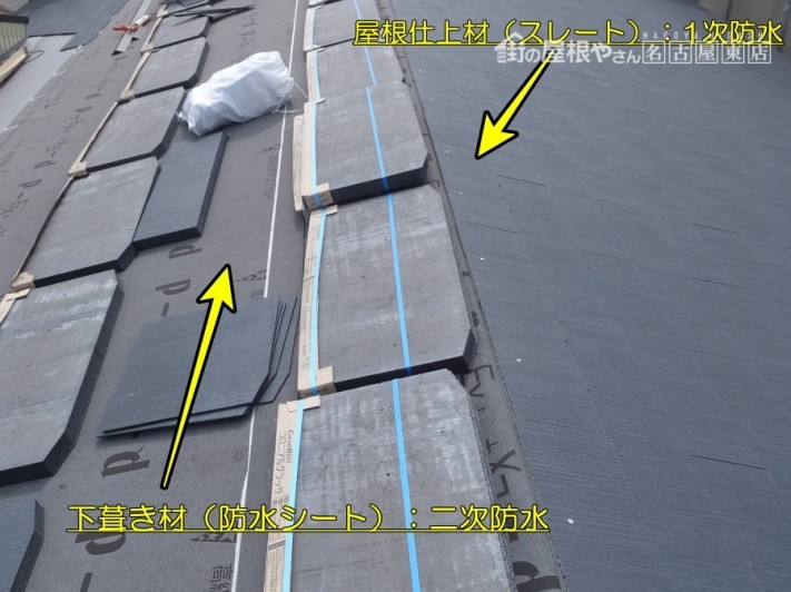 屋根葺き替え工事 防水紙の重要性