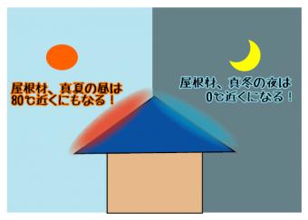 f2c0959ed95ea8f1729f0bfc30f9ca2f-simple